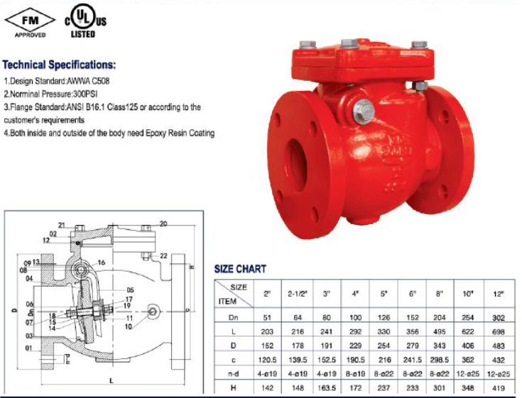 UL FM Swing Check Valves - 300 PSI - Flanged end